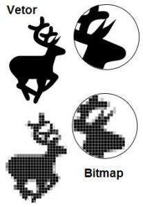 vetor e bitmap